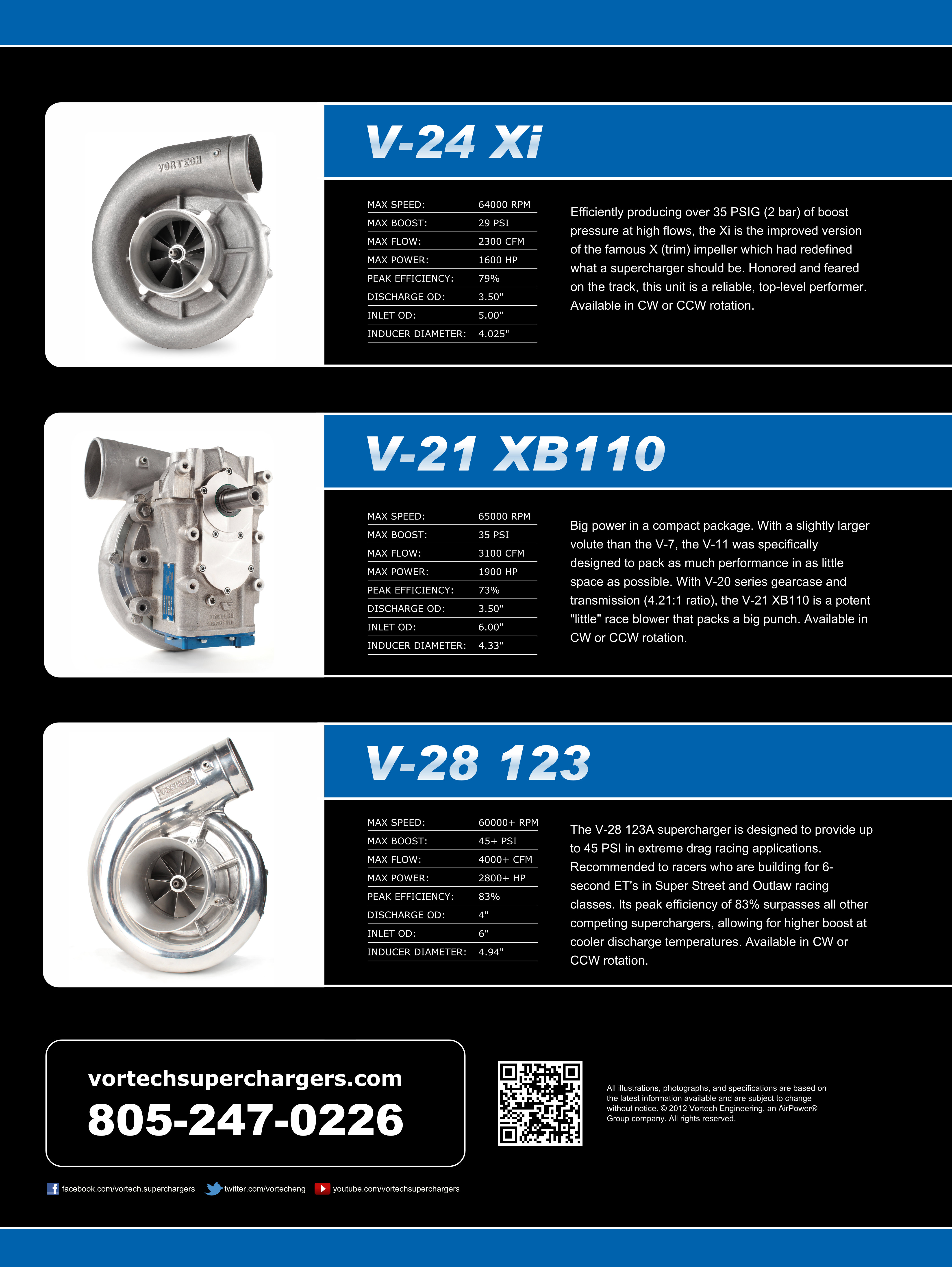 Vortech Superchargers Blog All About Boost And Vortech