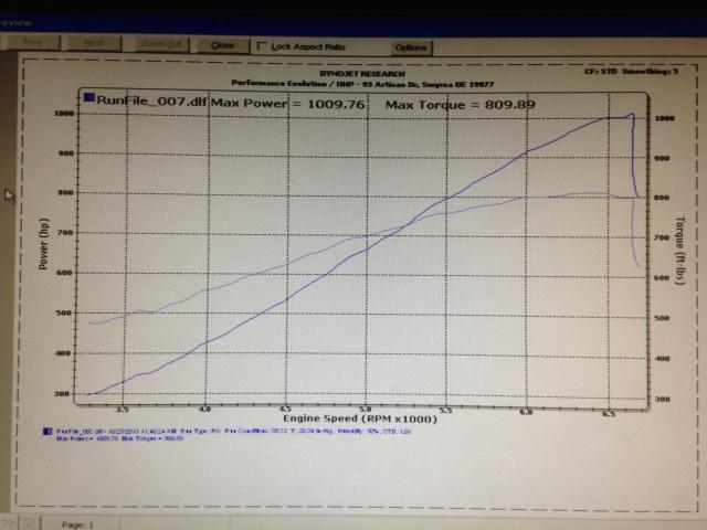 1,009RWHP Vortech V-7 YSi Supercharged HEMI