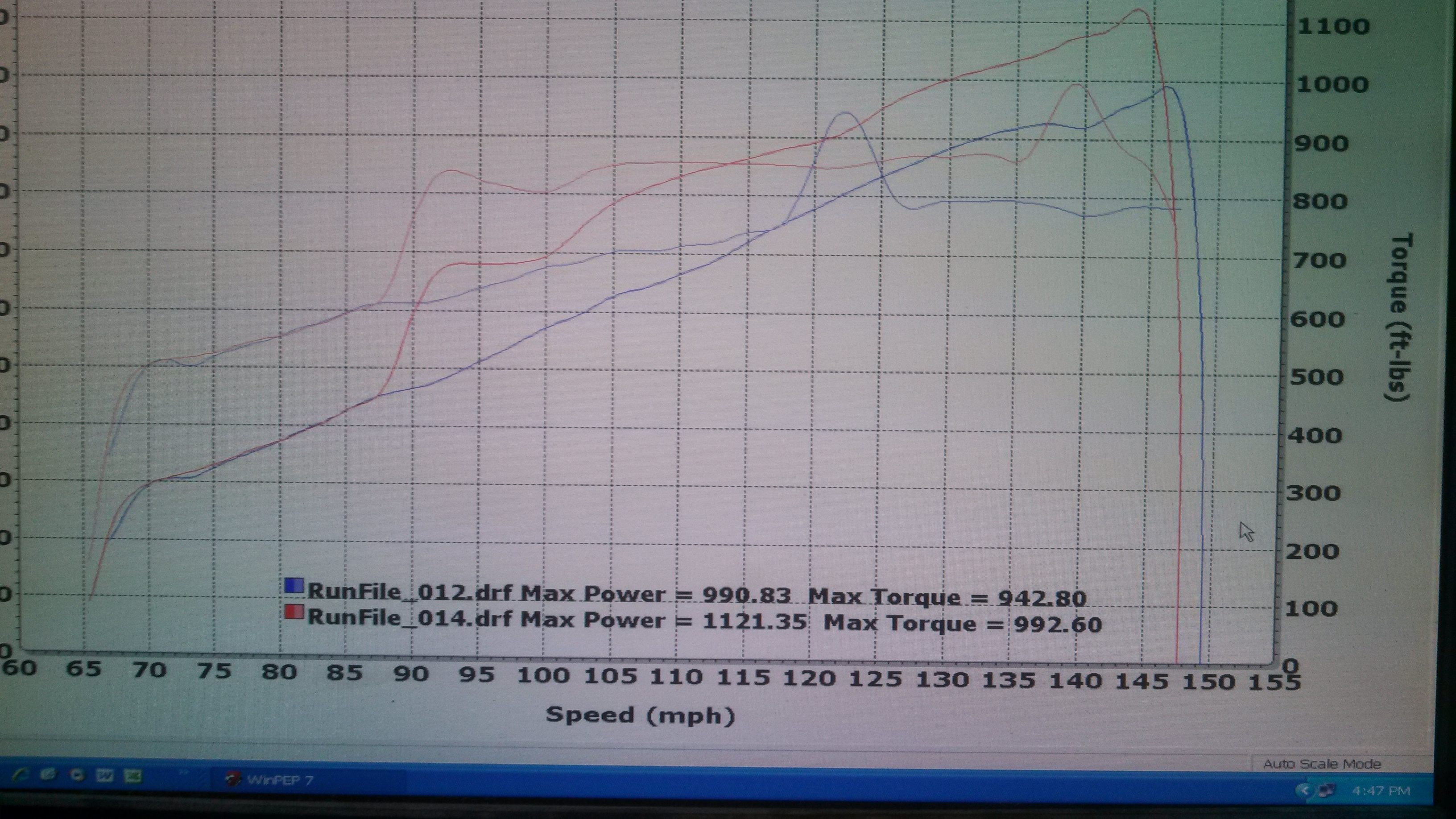 LMR's A&A/Vortech Supercharged Beast Is The Highest Horsepower C7